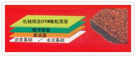 东莞学校塑胶跑道 学校塑胶跑道基础工程施工方案